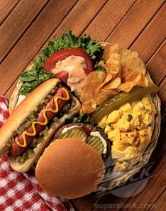 Plate full of American Food